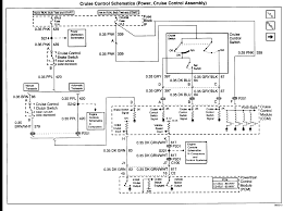 pontiac sunfire wiring diagram pontiac wiring diagrams online diagram likewise 2006 pontiac g6 wiring diagram on pontiac sunfire