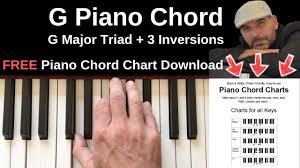 G Chord Piano G Major Triad Inversions