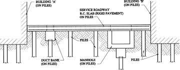 Concrete Duct Bank Design Slab On Grade Versus Framed Slab Journal Of Architectural