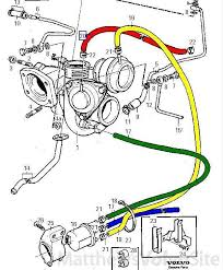 Volvo V40 Engine Diagram Volvo V40 Diesel