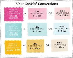 Oven Time Conversion Chart Slow Cooker Conversion Chart Do You Have A Recipe You Want