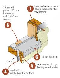 install a window with direct fix cladding steps 4 ndash