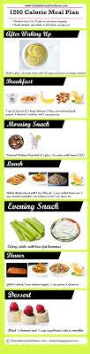 1200 Calorie Diet Chart Military Diet 4 Days Off Menu 1200 Calorie Meal Plan