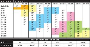 Softball Bat Size Chart 53 Prototypical Wood Bat Weight Chart