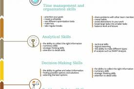 Skills To Put On A Resume Visually Magnificent Skills To Put On Your Resume