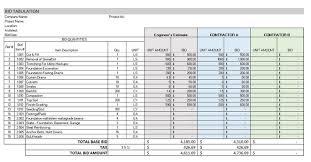 Contractor Bid Template Bid Proposal Templates 19 Free Word Excel