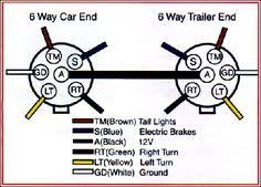 rv trailer plug wiring diagram non commercial truck, fifth 7 Wire Rv Trailer Wiring Diagram trailer wiring diagram on trailer wiring connector diagrams for 6 7 conductor plugs rv 7 wire trailer cable wiring diagram