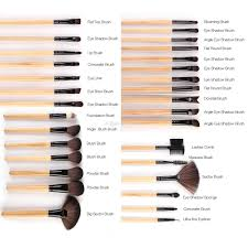 makeup brush set and uses. 32 makeup brushes and their uses pixshark brush set s