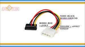 molex wiring diagram bookmark about wiring diagram • electrical diagram molex sata cable schema elettrico cavo molex sata rh com molex to 8 pin wiring diagram 3 pin molex wiring diagram