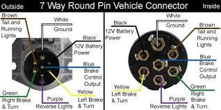 vw caddy life trailer socket wiring diagram fixya 4d94c26 jpg