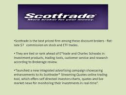Scottrade Quotes And Research