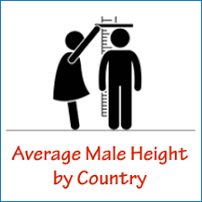 Average Male Height By Country Average Height For Men