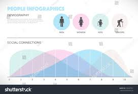 Demography Graphs Charts People Infographics Modern