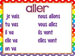 French Verb Chart Posters Sampler Irregular Verbs Francais