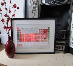 nottingham forest periodic table art print by on a sixpence ...