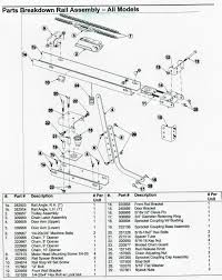 Extraordinary overhead door wiring diagrams images best image