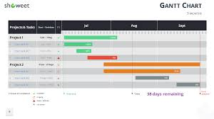 power point gant chart gantt charts and project timelines for powerpoint