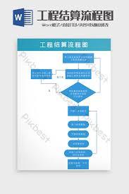 Enterprise Chart Company Enterprise Engineering Payment Settlement Flow Chart