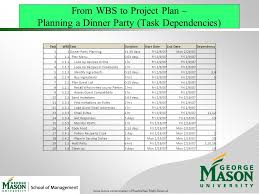 Gantt Chart For Dinner Party Operations Management Msom Lecture 4 Project Management Al