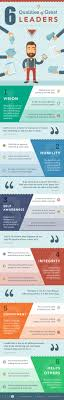17 best ideas about team leader leadership tips top 6 qualities of great leaders infographic elearninginfographics com
