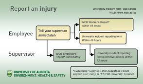 what is an incident report report an incident environment health safety