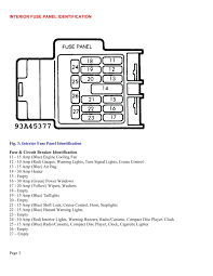 fuse box 1995 mazda miata wiring diagrams favorites 1995 miata fuse box wiring diagram info 1995 mazda miata fuse box location 1999 miata fuse