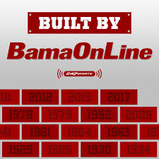 BamaOnline: An Alabama football podcast