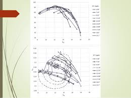 Development Of Hill Chart Diagram For Francis Turbine Of