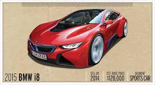 bmw 2015 i8 price. Delighful Bmw For Bmw 2015 I8 Price
