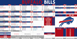 Bills Full Depth Chart With Position Grades For Each Player