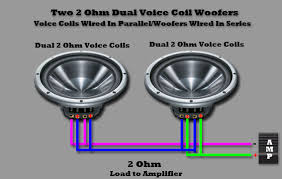 similiar dual 2 ohm subwoofer wiring keywords parallel subwoofer wiring diagram wiring diagram