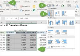 Insert 3d Clustered Column Chart Excel Column Chart That Displays Percentage Change Or Variance