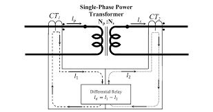 patent us6256213 means for transformer rectifier unit regulation Transformer Schematic Diagram digital differential protection of power transformer using matlab for single phase two winding schematic and isolation transformer schematic diagram