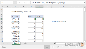 Excel Chart Count By Month Excel Formula Count Birthdays By Month Exceljet