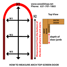 similiar measuring interior door diagram keywords door jamb diagram door wiring diagram