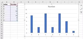 How To Make A Graphic Chart In Excel How To Get A Bar Graph On Excel To Sort From Highest To