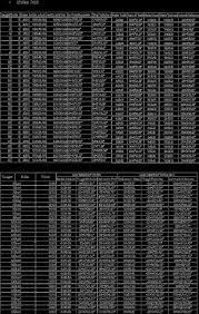 Jika anda memutuskan untuk melakukan pembelian, silahkan lihat situs toko tersebut untuk memastikan bahwa anda mendapat informasi terkini. Penanggalan Rowot Sasak Dalam Perspektif Astronomi Penentuan Awal Tahun Kalender Rowot Sasak Berdasarkan Kemunculan Bintang Pleiades Pdf Download Gratis