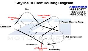 oem r33 gtr rb26 alternator fan belt, z1 motorsports r33 skyline fuel pump wiring diagram at R33 Skyline Fuel Pump Wiring Diagram