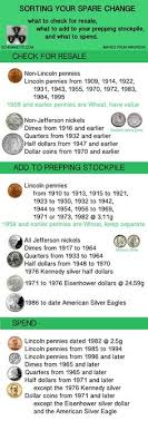 1972 Eisenhower Dollar Value Chart 549 Best Coins Images In 2019 Coins Coin Collecting Old