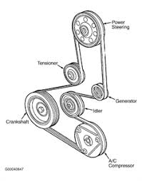 a diagram of a 2001 ford focus power steering pulley belt fixya 01 ford focus 2 0l vin 3 and vin p hope this helps