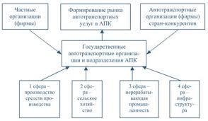 Скачать Курсовая на тему межотраслевой баланс Курсовая на тему межотраслевой баланс подробнее