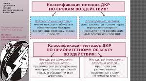 Кредитно денежная политика государства Привет Студент  Курсовая работа по теме денежно кредитная политика