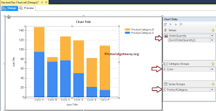Stacked Bar Chart In Ssrs