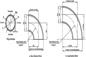 Difference Between A Pipe Elbow And A Pipe Bend Www
