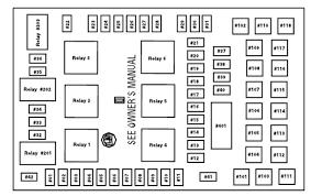 fuse box diagrams car wiring diagram download tinyuniverse co 2003 F150 Fuse Box Diagram ford expedition u222 (2003 to 2006) fuse box diagrams, location fuse box diagrams fuse box diagram ford_ 2003 ford f150 fuse box diagram