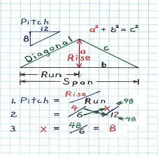 Pitch Factor Chart How To Calculate Roof Square Footage Whats My Roof Area