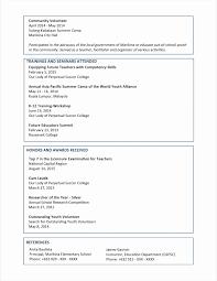 Microsite Templates Free Fresh Resume Website Template Free Unique