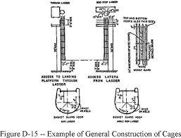 osha lighting standards 1910 lilianduval