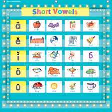 Marquee 7 Pocket Chart Light Blue