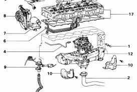 1987 ford ranger ignition wiring diagram 1987 image about 2 9 liter ford engine diagram further fuse box for a 1988 dodge ramcharger as well